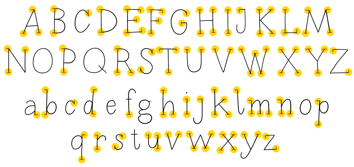 Wo gehören Serifen an die Buchstaben?